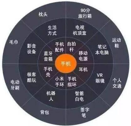 """""""米家MIJIA""""系列商�松暾��沂��,近似�g回���仍失��"""
