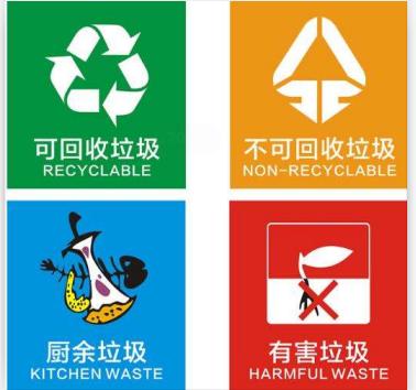 生活垃圾分类宣传 垃圾怎么分类?