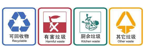 生活垃圾都有哪几个分类?分别是什么?